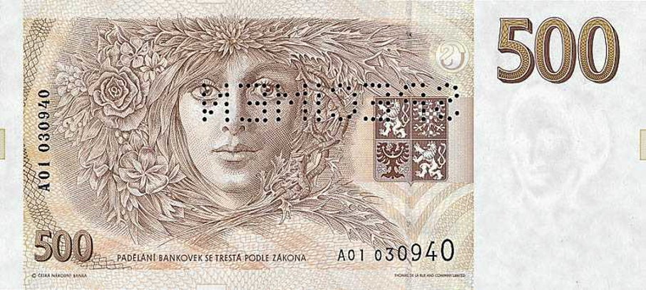 czk currency